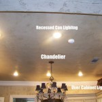 High Hats & Changelier Electrical Services